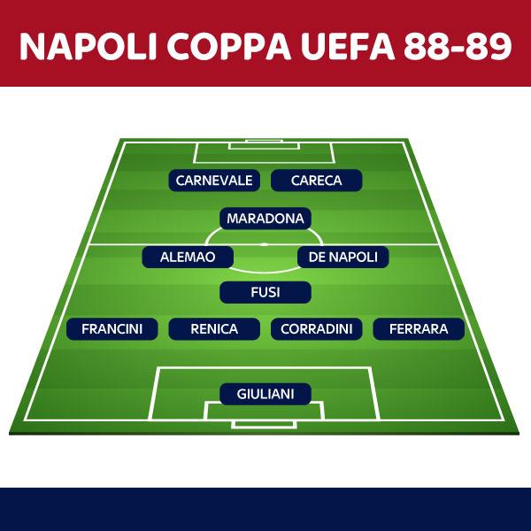 formazione coppa uefa 88/89