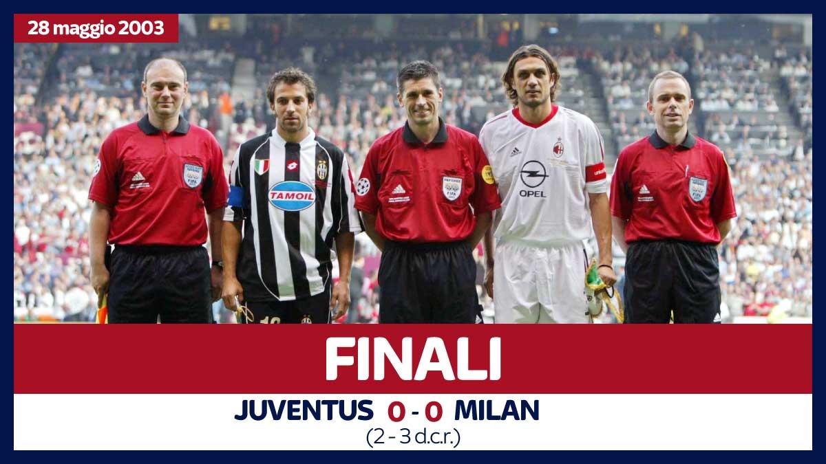 finale juve-milan