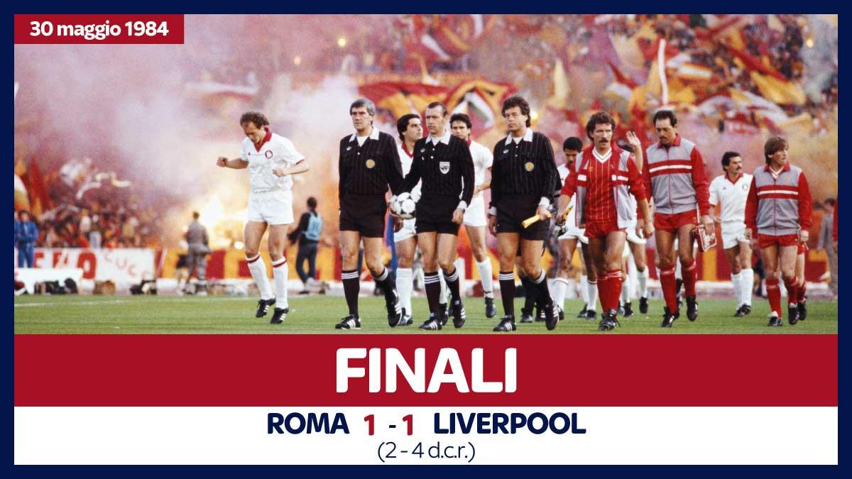 finale roma liverpool