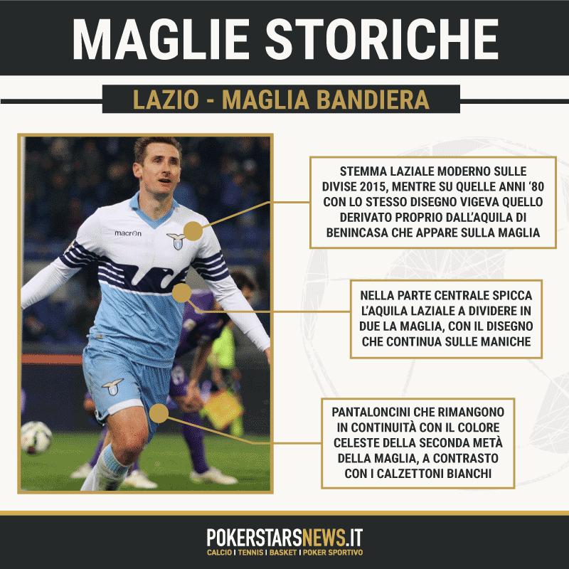 scheda maglia bandiera Lazio