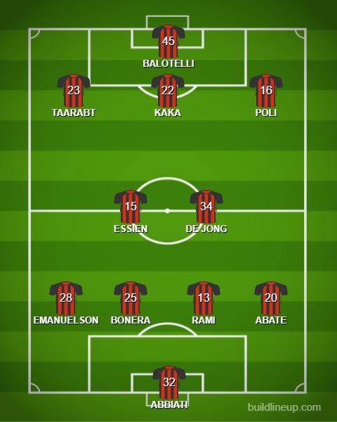 ultima formazione milan champions league